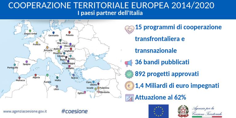 I Paesi partner dell'Italia