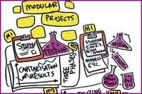 Bando Interreg Med dedicato a progetti modulari