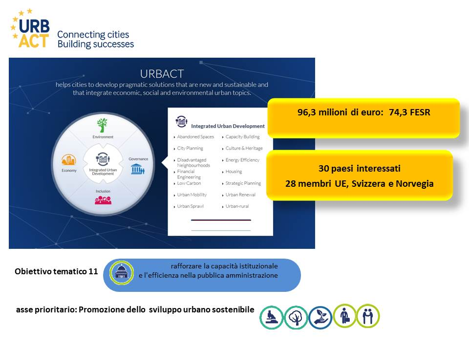 Urbact home page